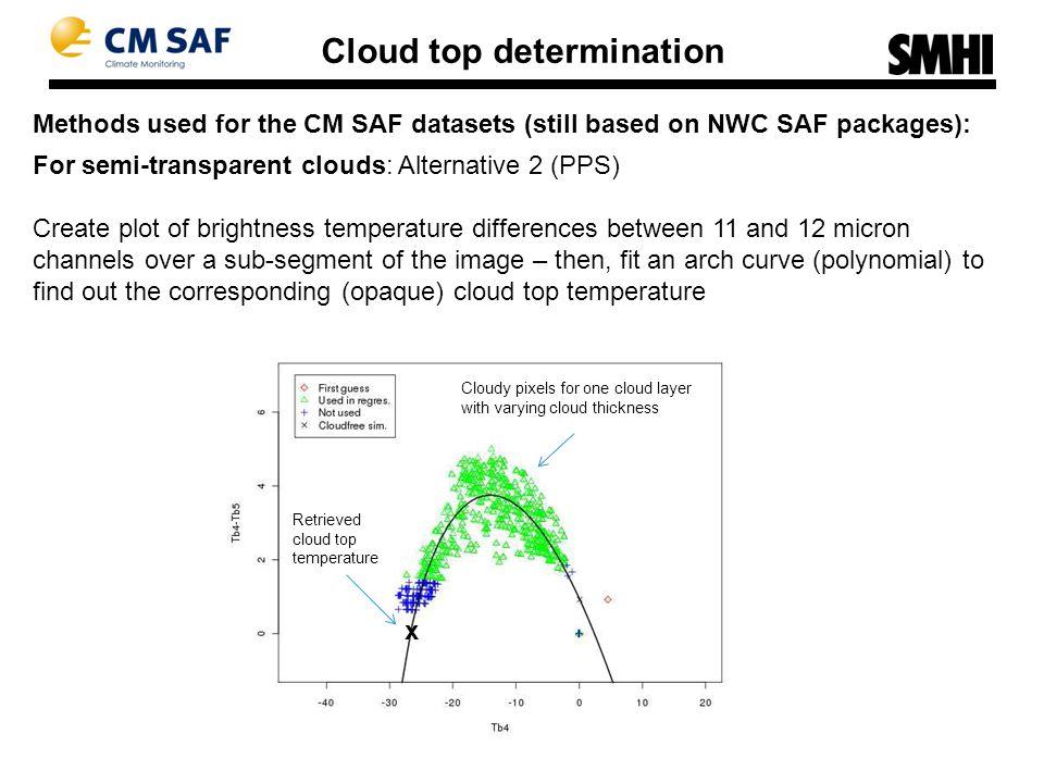 Methods used for the CM SAF datasets (still based on NWC SAF packages): Cloud top determination For semi-transparent clouds: Alternative 2 (PPS) Creat