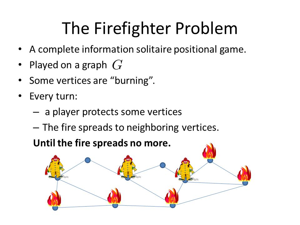 Formally: A graph the board.A set of burning vertices., Set of fire-proof vertices.