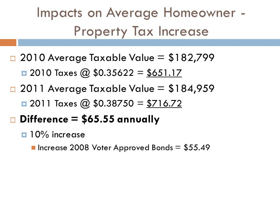 Impacts on Average Homeowner - Property Tax Increase  2010 Average Taxable Value = $182,799  2010 Taxes @ $0.35622 = $651.17  2011 Average Taxable Value = $184,959  2011 Taxes @ $0.38750 = $716.72  Difference = $65.55 annually  10% increase Increase 2008 Voter Approved Bonds = $55.49