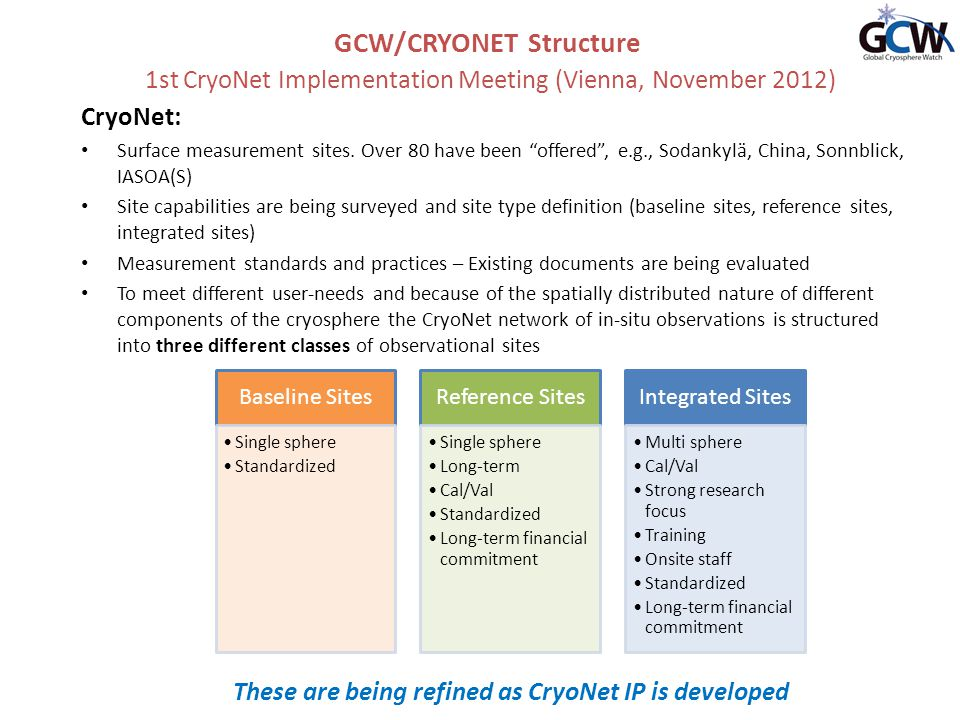 GCW/CRYONET Structure 1st CryoNet Implementation Meeting (Vienna, November 2012) CryoNet: Surface measurement sites.