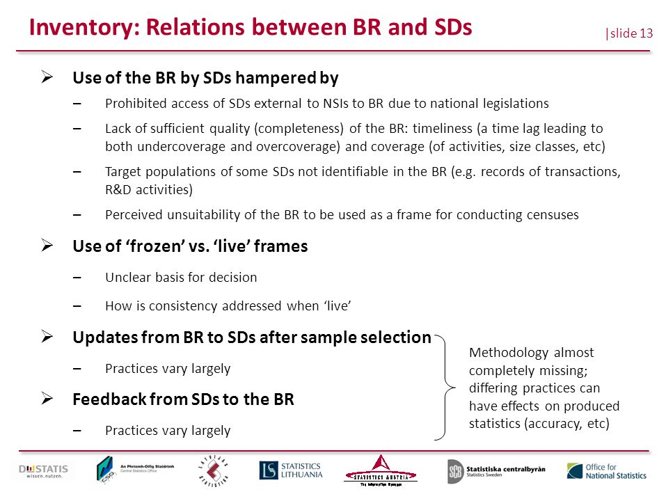 |slide 13  Use of the BR by SDs hampered by – Prohibited access of SDs external to NSIs to BR due to national legislations – Lack of sufficient quali