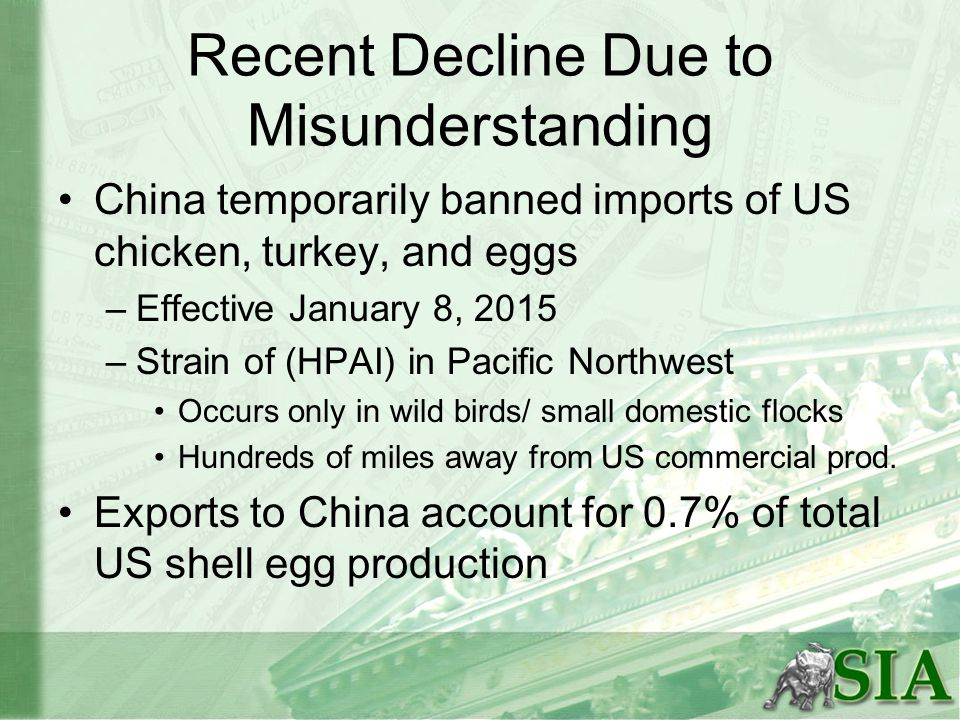 Recent Decline Due to Misunderstanding China temporarily banned imports of US chicken, turkey, and eggs –Effective January 8, 2015 –Strain of (HPAI) in Pacific Northwest Occurs only in wild birds/ small domestic flocks Hundreds of miles away from US commercial prod.