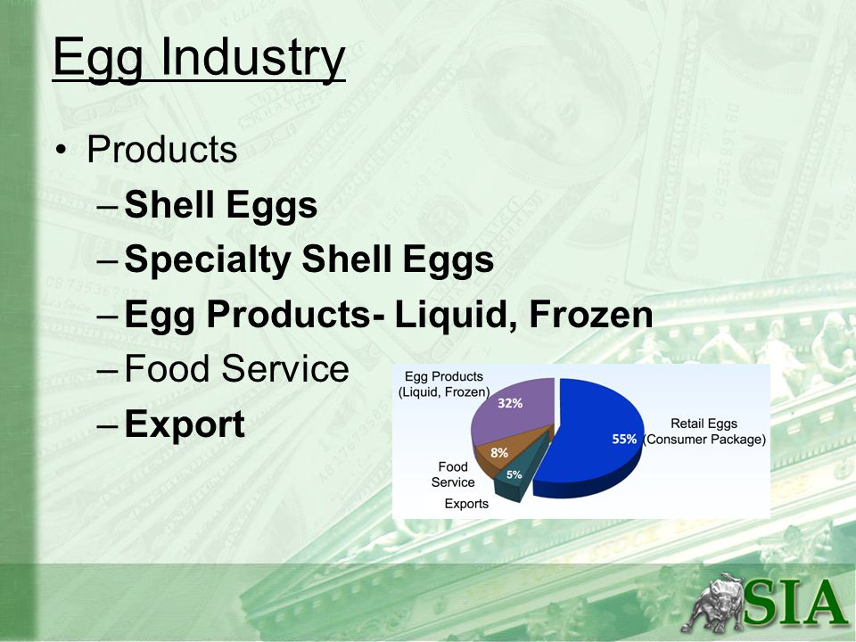 Egg Industry Products –Shell Eggs –Specialty Shell Eggs –Egg Products- Liquid, Frozen –Food Service –Export