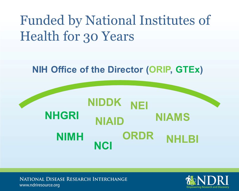 Funded by National Institutes of Health for 30 Years NIH Office of the Director (ORIP, GTEx) NIMH NHGRI NCI NIDDK NIAID NEI ORDR NIAMS NHLBI