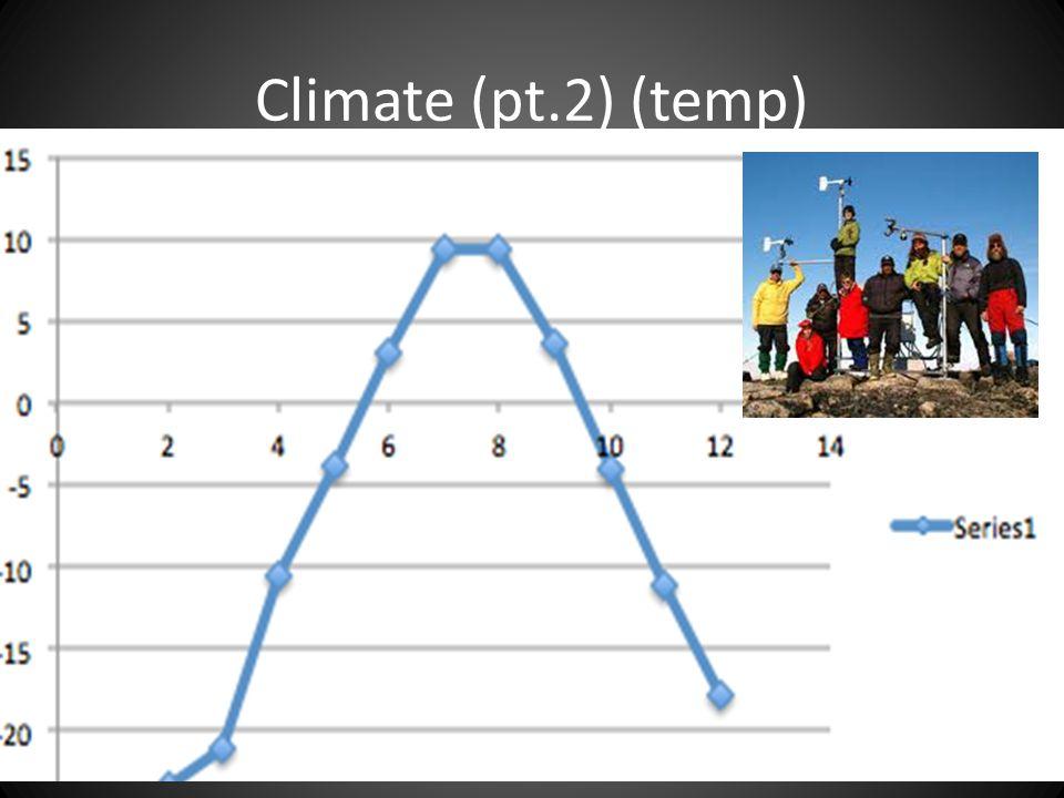 Climate (pt.2) (temp)
