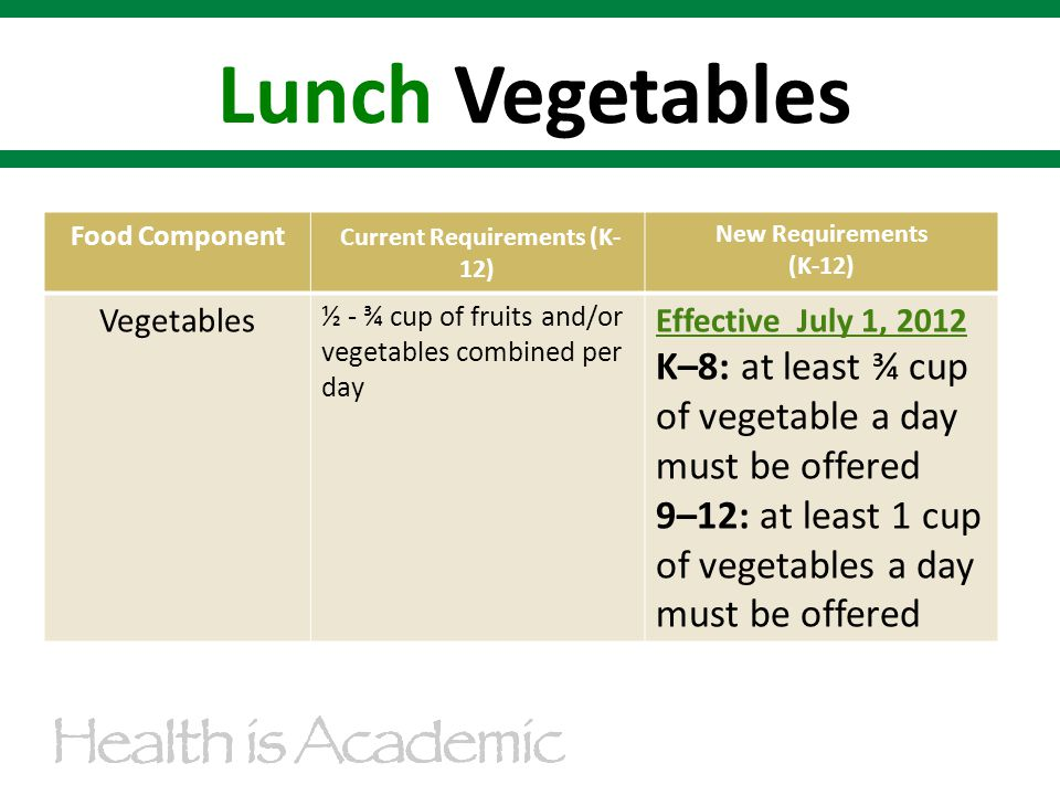 Food Component Current Requirements (K- 12) New Requirements (K-12) Vegetables ½ - ¾ cup of fruits and/or vegetables combined per day Effective July 1, 2012 K–8: at least ¾ cup of vegetable a day must be offered 9–12: at least 1 cup of vegetables a day must be offered Lunch Vegetables