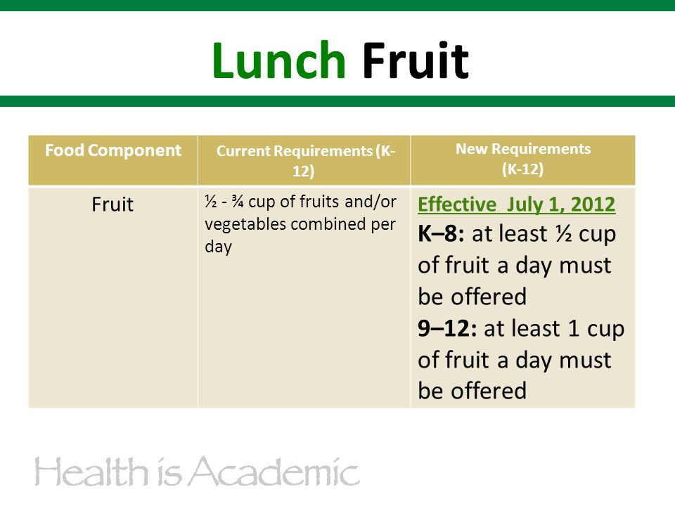 Lunch Fruit Food Component Current Requirements (K- 12) New Requirements (K-12) Fruit ½ - ¾ cup of fruits and/or vegetables combined per day Effective July 1, 2012 K–8: at least ½ cup of fruit a day must be offered 9–12: at least 1 cup of fruit a day must be offered