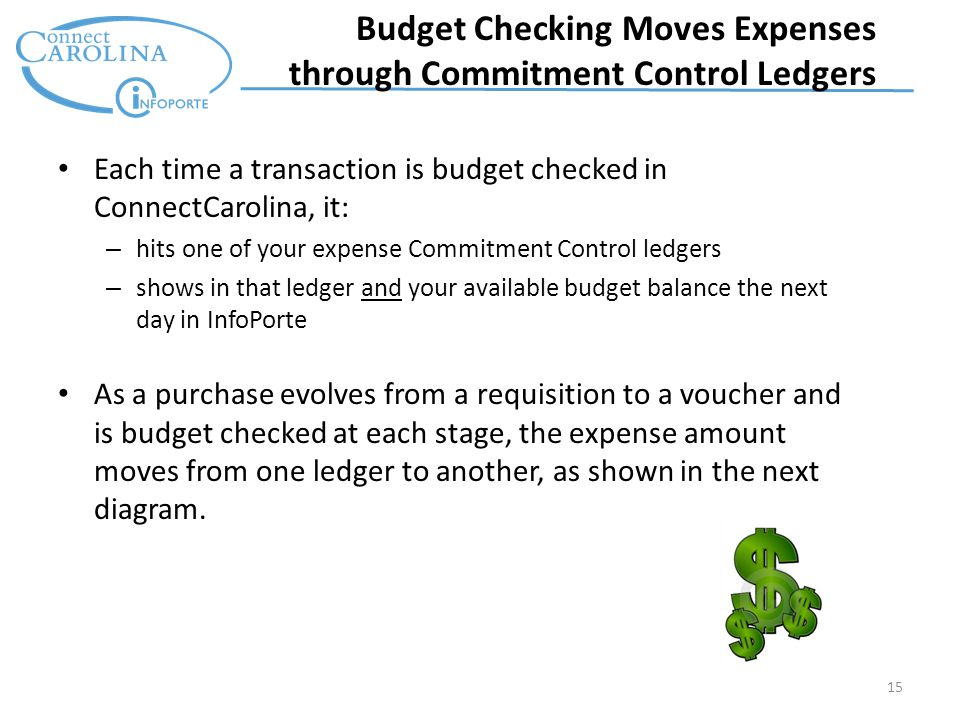 15 Budget Checking Moves Expenses through Commitment Control Ledgers Each time a transaction is budget checked in ConnectCarolina, it: – hits one of your expense Commitment Control ledgers – shows in that ledger and your available budget balance the next day in InfoPorte As a purchase evolves from a requisition to a voucher and is budget checked at each stage, the expense amount moves from one ledger to another, as shown in the next diagram.