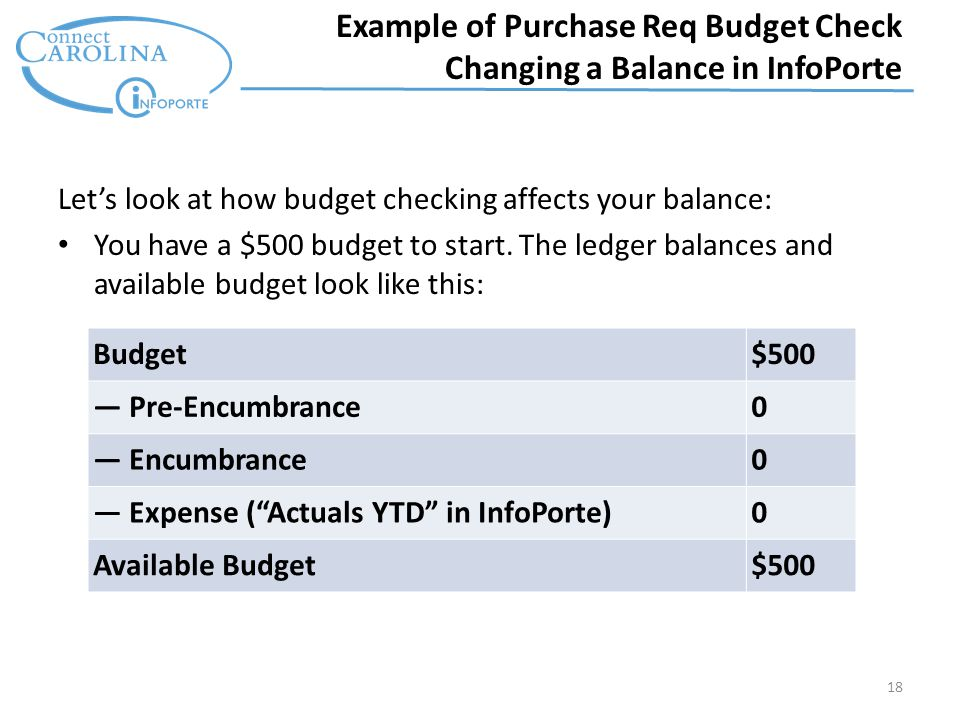 18 Example of Purchase Req Budget Check Changing a Balance in InfoPorte Let's look at how budget checking affects your balance: You have a $500 budget to start.