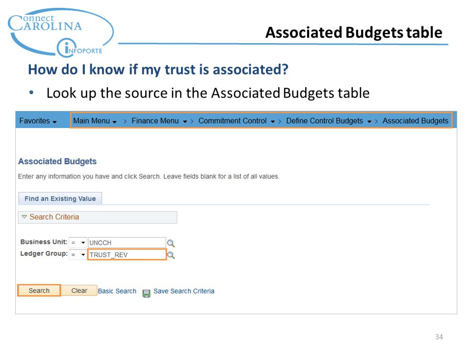 34 Associated Budgets table Look up the source in the Associated Budgets table How do I know if my trust is associated