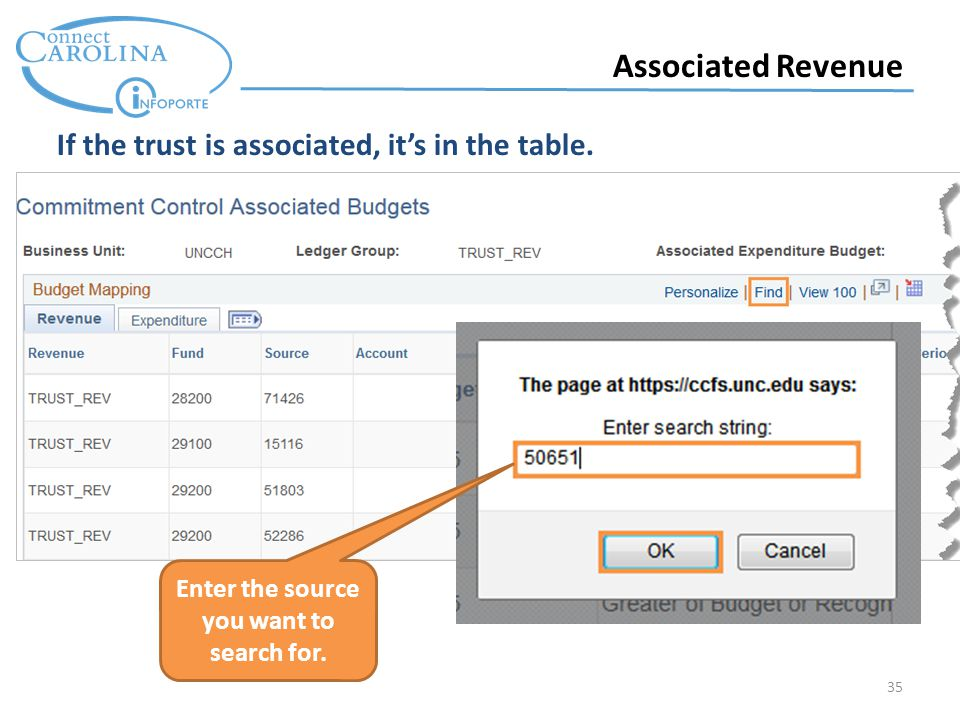 35 Associated Revenue If the trust is associated, it's in the table.