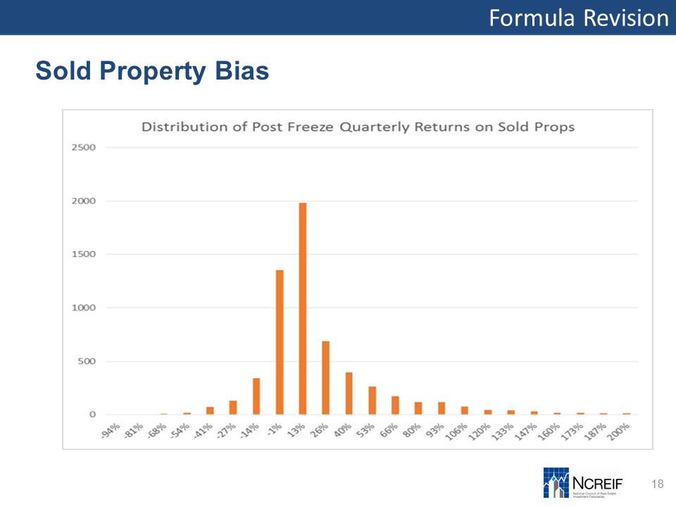 Formula Revision 18 Sold Property Bias