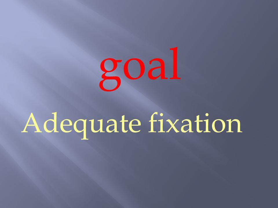 goal Adequate fixation