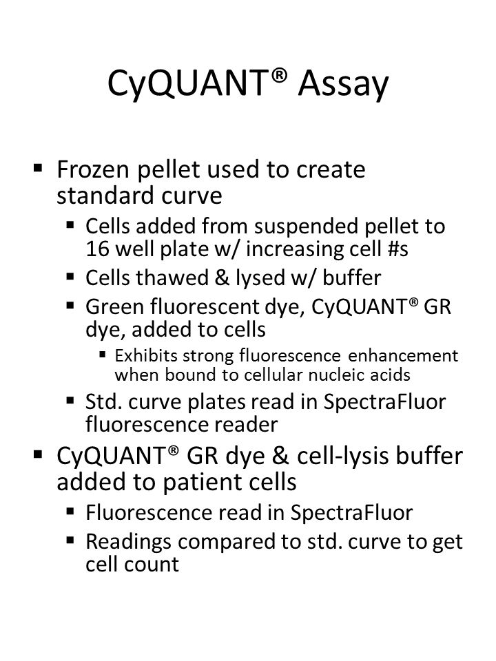 CyQUANT® Assay  Frozen pellet used to create standard curve  Cells added from suspended pellet to 16 well plate w/ increasing cell #s  Cells thawed & lysed w/ buffer  Green fluorescent dye, CyQUANT® GR dye, added to cells  Exhibits strong fluorescence enhancement when bound to cellular nucleic acids  Std.