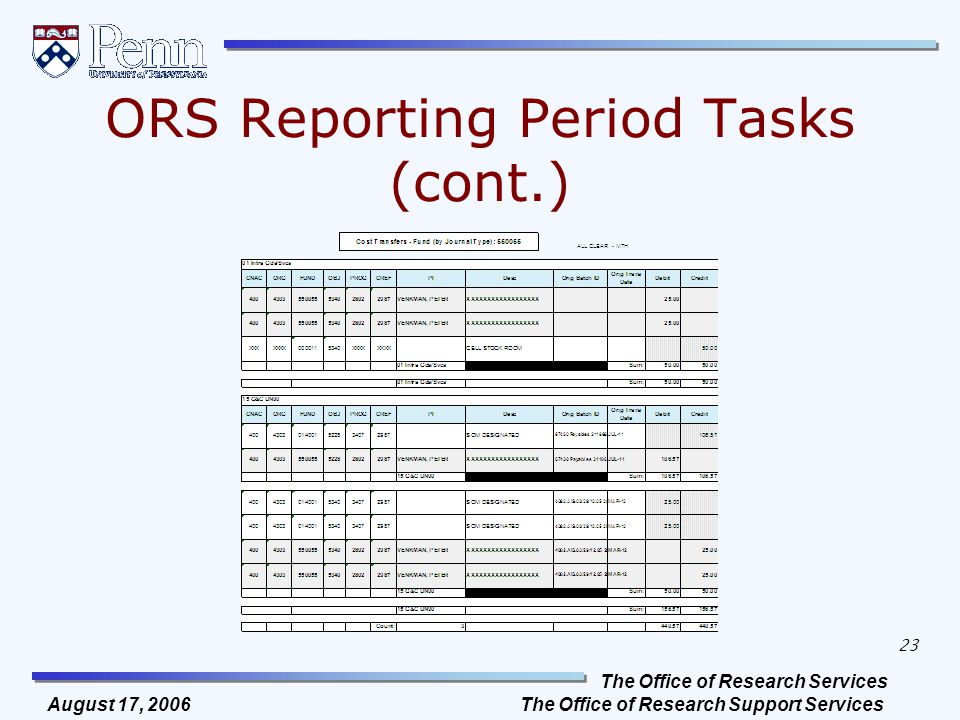 The Office of Research Services The Office of Research Support Services 23 August 17, 2006 ORS Reporting Period Tasks (cont.)