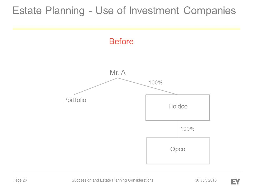 Page 26 Estate Planning - Use of Investment Companies Before Mr. A Opco 100% Holdco Portfolio 100% Succession and Estate Planning Considerations30 Jul