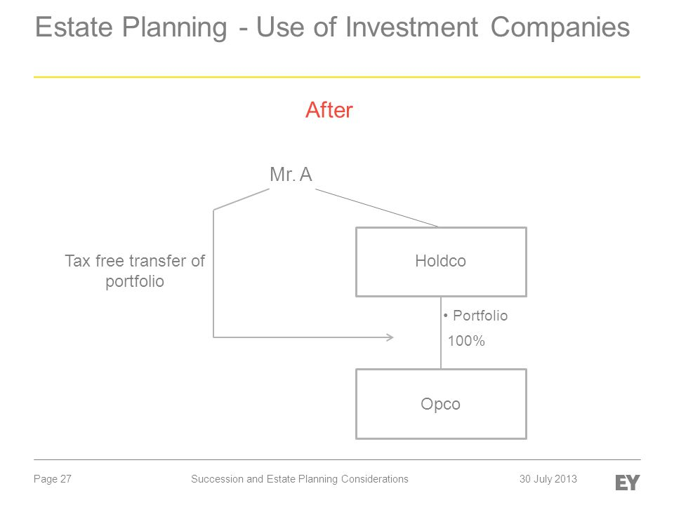 Page 27 Estate Planning - Use of Investment Companies After Mr. A Opco 100% Holdco Portfolio Tax free transfer of portfolio Succession and Estate Plan