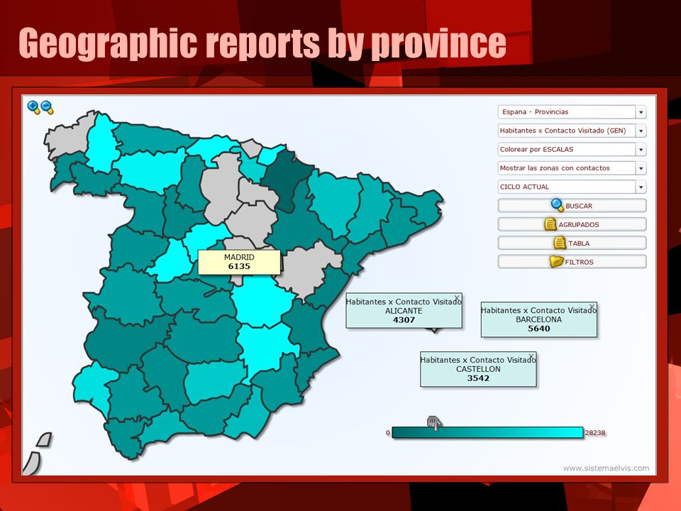 Geographic reports by province