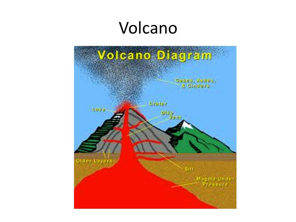 Island Often an underwater mountain or volcano