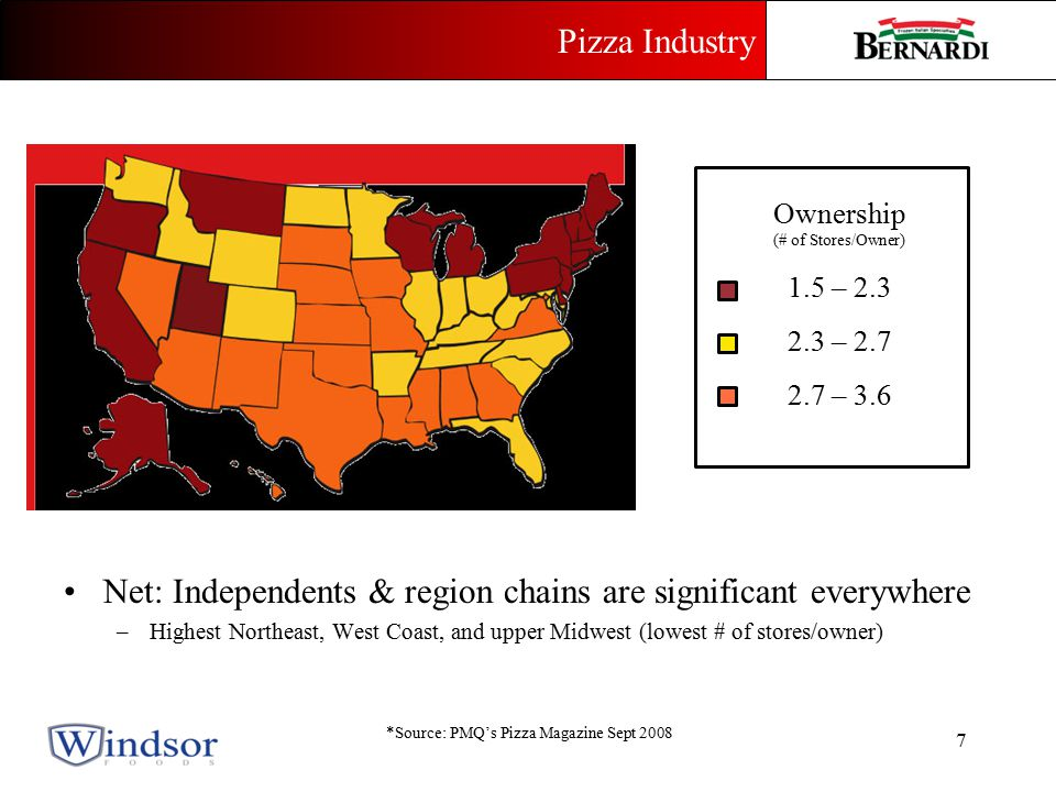Quick service pizza traffic declined 3% year-end March* –Overall foodservice industry increased 1% –Prior year pizza industry declined 1% Looking to increase frequency and average check of loyal customers to offset traffic issue Independents and regional chains are in best position to use the menu to drive change (existing broader menu) Pizza Industry 8 *Source: Nation's Restaurant News June 2008, The NPD Group