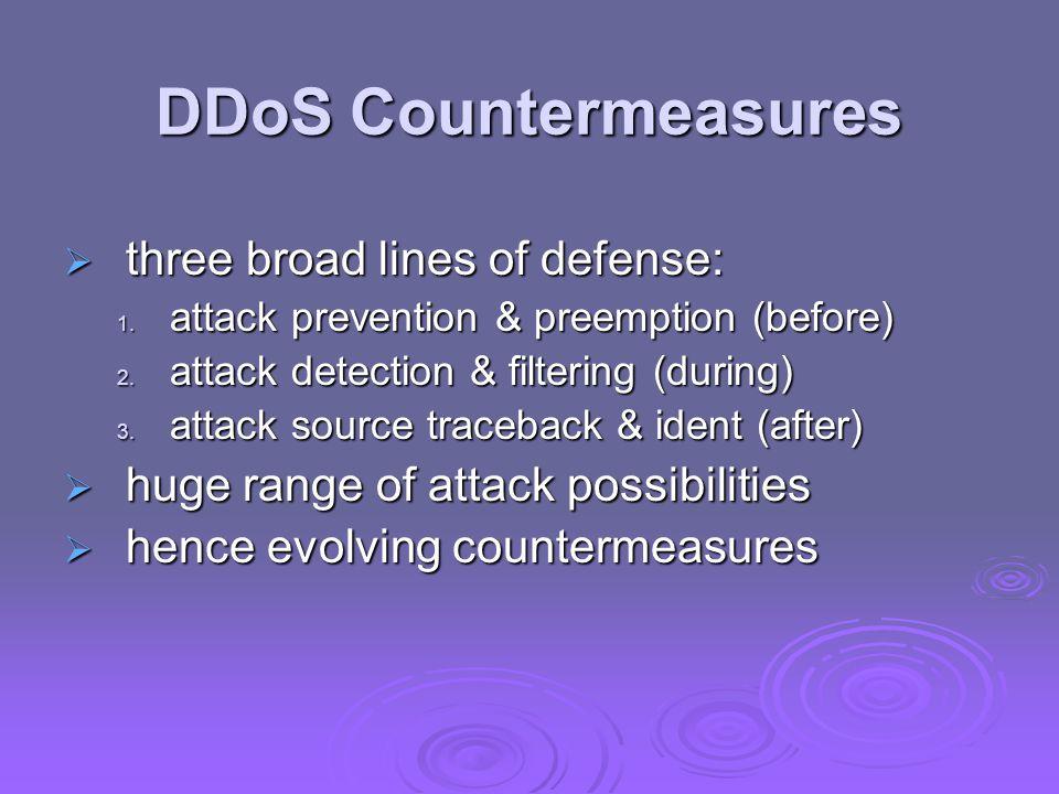 DDoS Countermeasures  three broad lines of defense: 1.