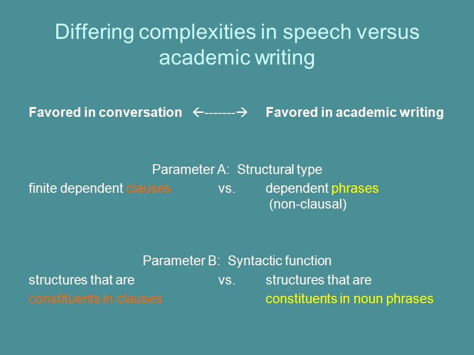 Differing complexities in speech versus academic writing Favored in conversation  -------  Favored in academic writing Parameter A: Structural type finite dependent clausesvs.dependent phrases (non-clausal) Parameter B: Syntactic function structures that arevs.structures that are constituents in clausesconstituents in noun phrases