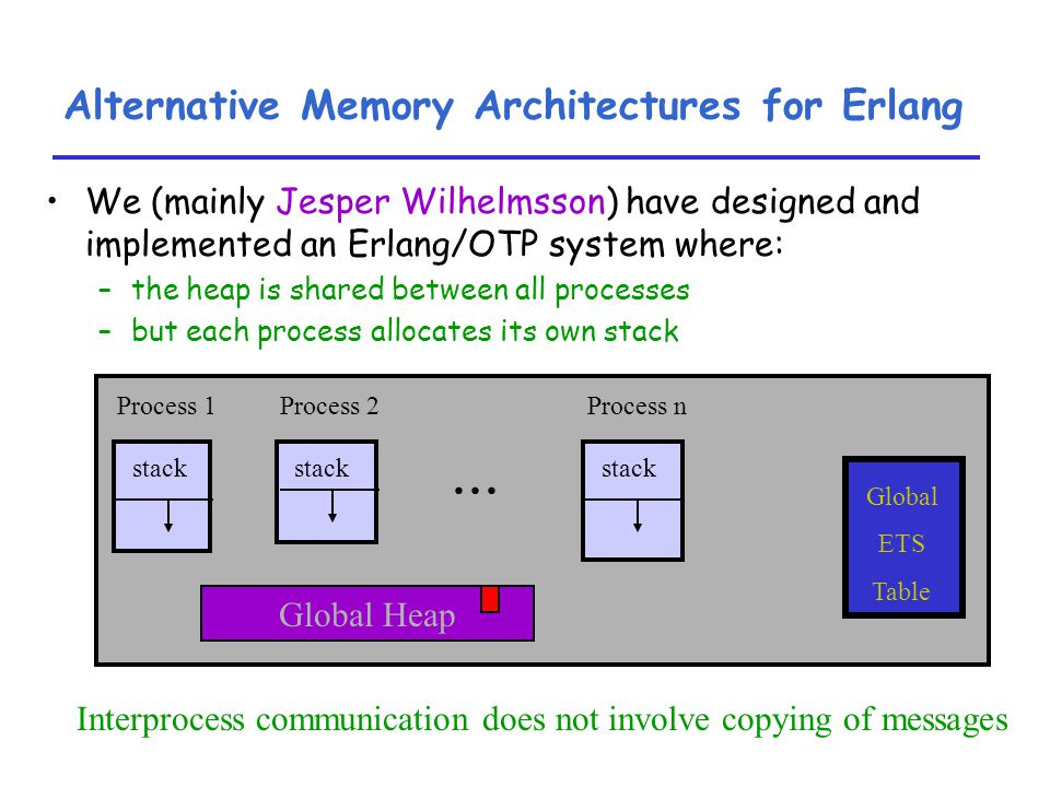 Alternative Memory Architectures for Erlang We (mainly Jesper Wilhelmsson) have designed and implemented an Erlang/OTP system where: –the heap is shared between all processes –but each process allocates its own stack Process 1 stack Process 2 stack Process n stack...