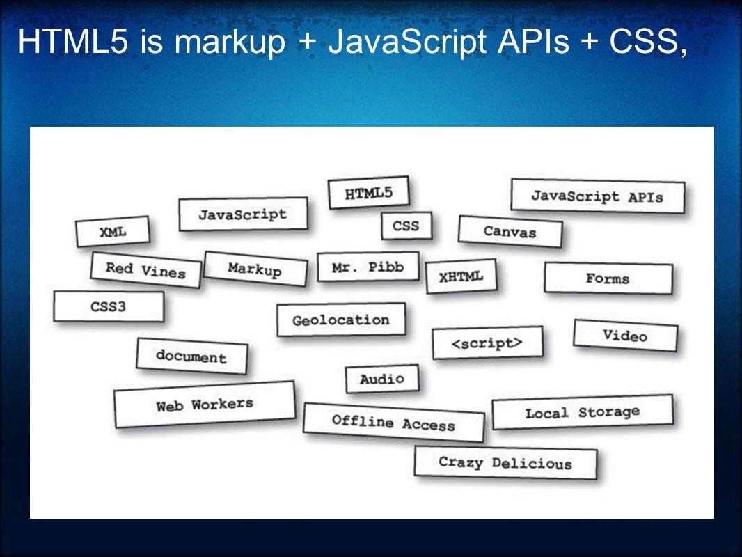 HTML5 is markup + JavaScript APIs + CSS,