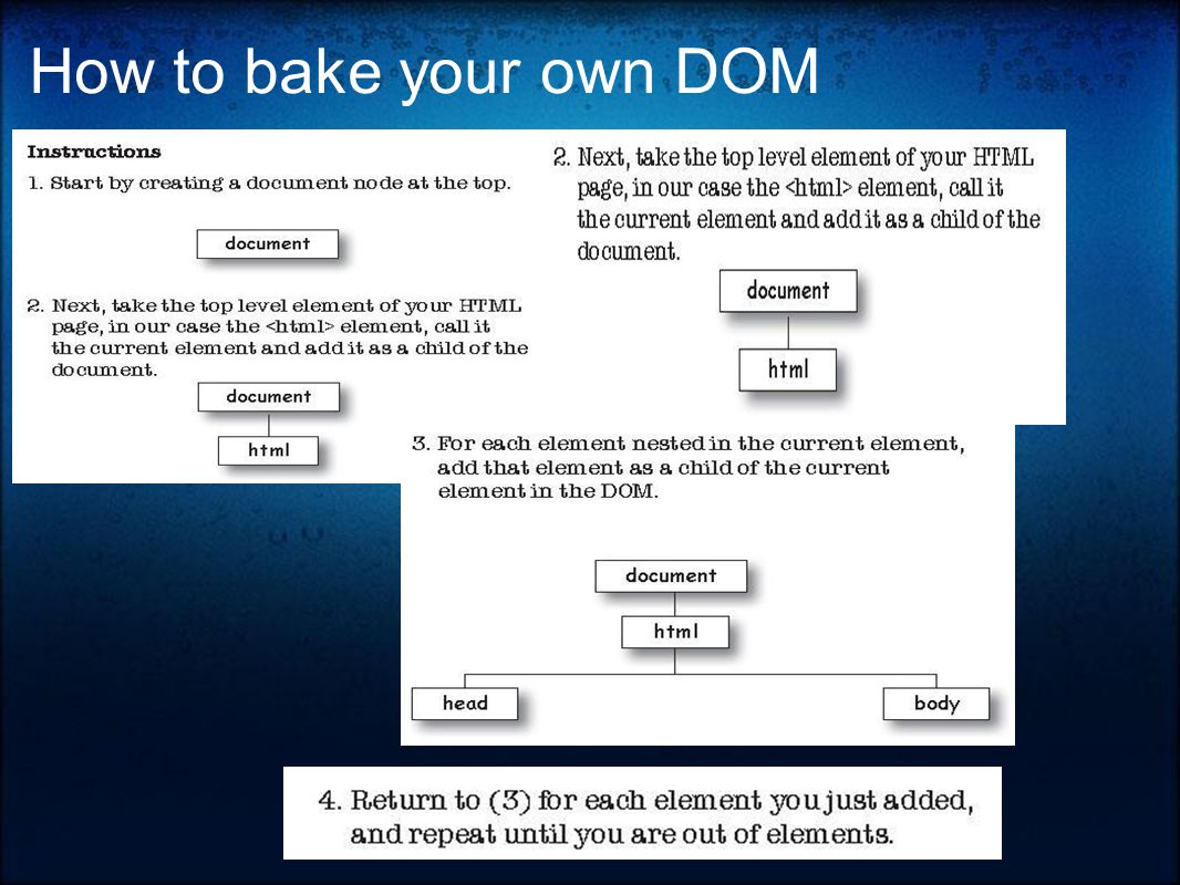 How to bake your own DOM