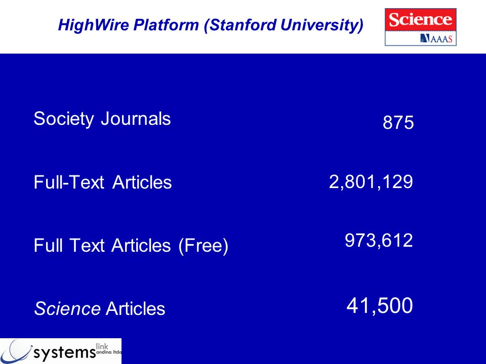 3 Society Journals Full-Text Articles Full Text Articles (Free) Science Articles 875 2,801,129 973,612 41,500 HighWire Platform (Stanford University)