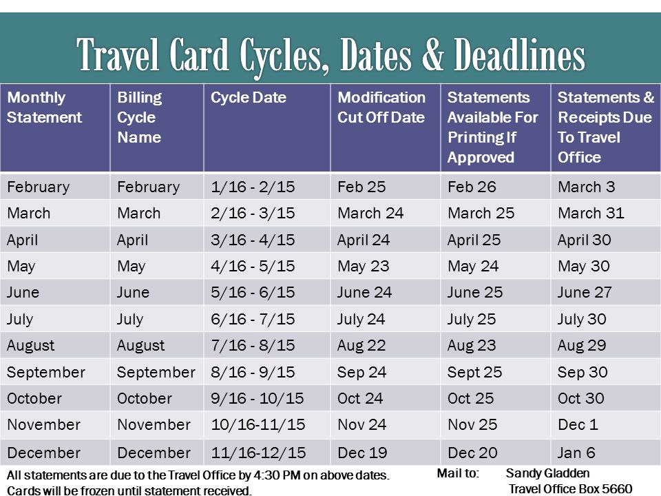 Monthly Statement Billing Cycle Name Cycle DateModification Cut Off Date Statements Available For Printing If Approved Statements & Receipts Due To Travel Office February 1/16 - 2/15Feb 25Feb 26March 3 March 2/16 - 3/15March 24March 25March 31 April 3/16 - 4/15April 24April 25April 30 May 4/16 - 5/15May 23May 24May 30 June 5/16 - 6/15June 24June 25June 27 July 6/16 - 7/15July 24July 25July 30 August 7/16 - 8/15Aug 22Aug 23Aug 29 September 8/16 - 9/15Sep 24Sept 25Sep 30 October 9/16 - 10/15Oct 24Oct 25Oct 30 November 10/16-11/15Nov 24Nov 25Dec 1 December 11/16-12/15Dec 19Dec 20Jan 6 All statements are due to the Travel Office by 4:30 PM on above dates.