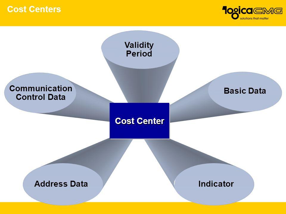 Cost Centers Basic Data Address Data Communication Control Data Validity Period Indicator Cost Center