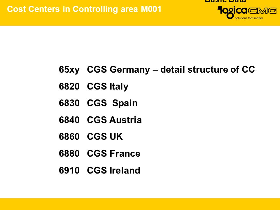 Cost Centers in Controlling area M001 Basic Data 65xyCGS Germany – detail structure of CC 6820CGS Italy 6830CGS Spain 6840CGS Austria 6860CGS UK 6880C