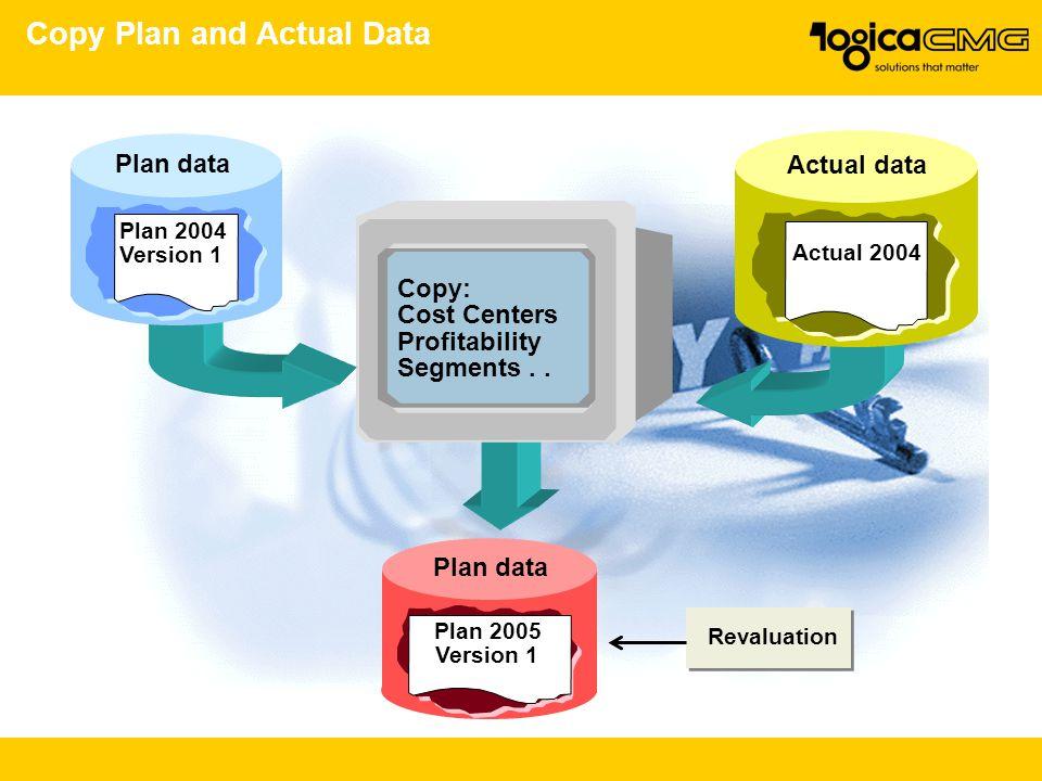 Copy Plan and Actual Data Plan data Copy: Cost Centers Profitability Segments.. Plan 2005 Version 1 Actual data Actual 2004 Plan data Plan 2004 Versio