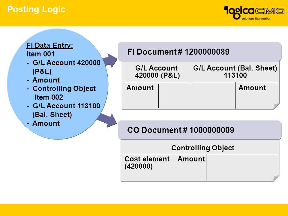 Posting Logic G/L Account 420000 (P&L) Amount Controlling Object Cost element (420000) CO Document # 1000000009 FI Document # 1200000089 G/L Account (
