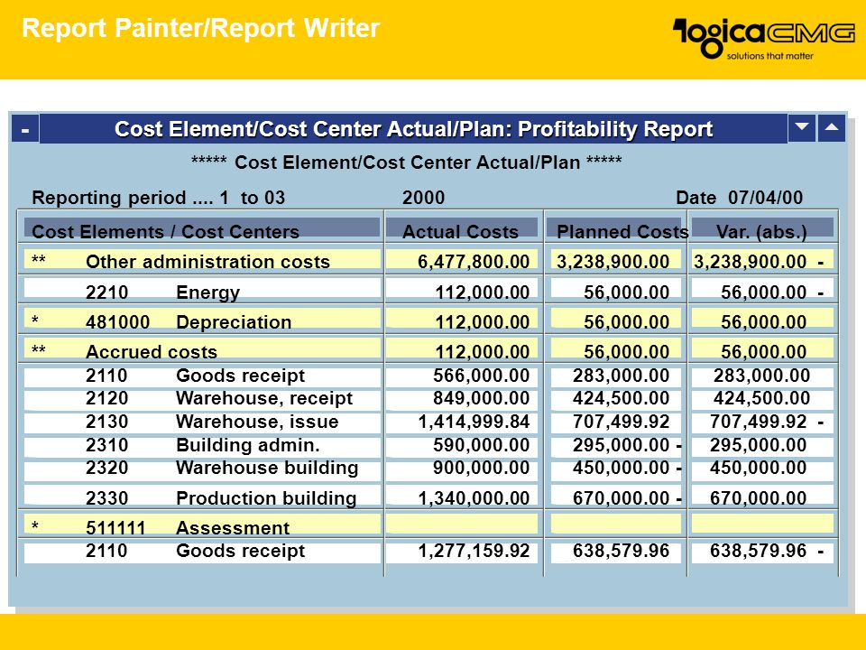 Report Painter/Report Writer ***** Cost Element/Cost Center Actual/Plan ***** - Cost Element/Cost Center Actual/Plan: Profitability Report Reporting p