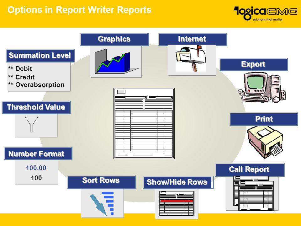 Options in Report Writer Reports 100.00 100 ** Debit ** Credit ** Overabsorption Print Export Graphics Call Report Internet Number Format Threshold Va