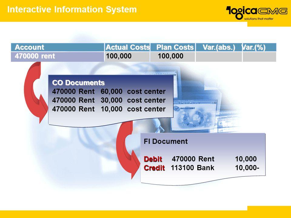 Interactive Information System FI Document Debit Debit 470000 Rent 10,000 Credit Credit 113100 Bank 10,000- Account Actual Costs Plan CostsVar.(abs.)