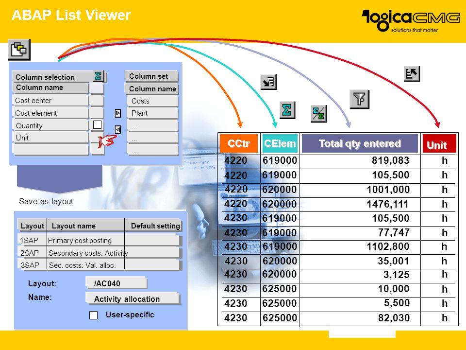 ABAP List Viewer Column set Column name Column selection Column name Cost center Quantity Cost element... Plant Unit... Costs Save as layout CElemCCtr