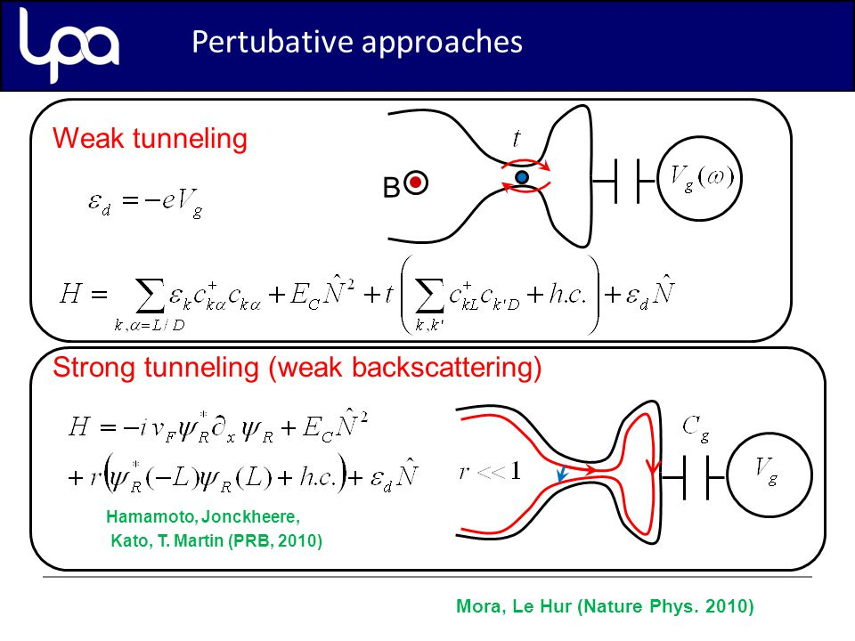 Pertubative approaches Weak tunneling Strong tunneling (weak backscattering) B Hamamoto, Jonckheere, Kato, T.