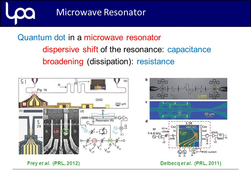 Mesoscopic Capacitor Quantum dot in a microwave resonator dispersive shift of the resonance: capacitance broadening (dissipation): resistance Microwave Resonator Delbecq et al.