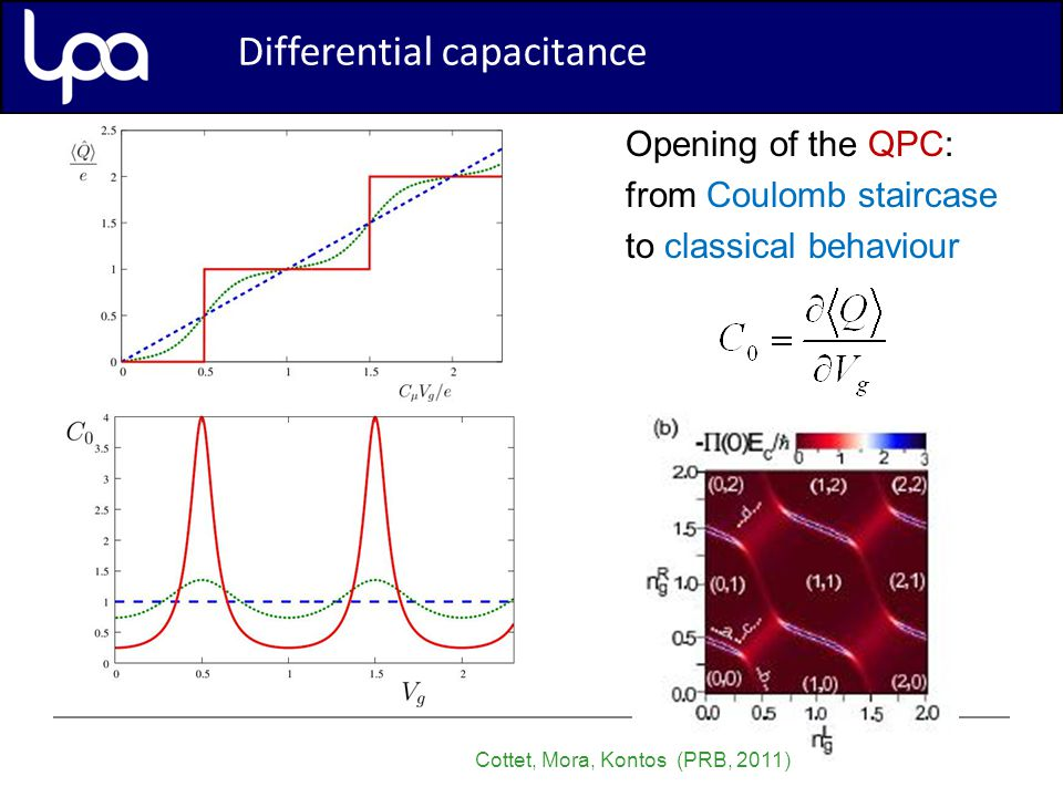 Differential capacitance Opening of the QPC: from Coulomb staircase to classical behaviour Cottet, Mora, Kontos (PRB, 2011) Differential capacitance