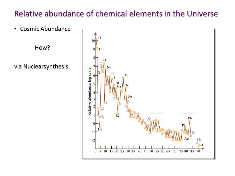 Relative abundance of chemical elements in the Universe Cosmic Abundance Cosmic Abundance How.