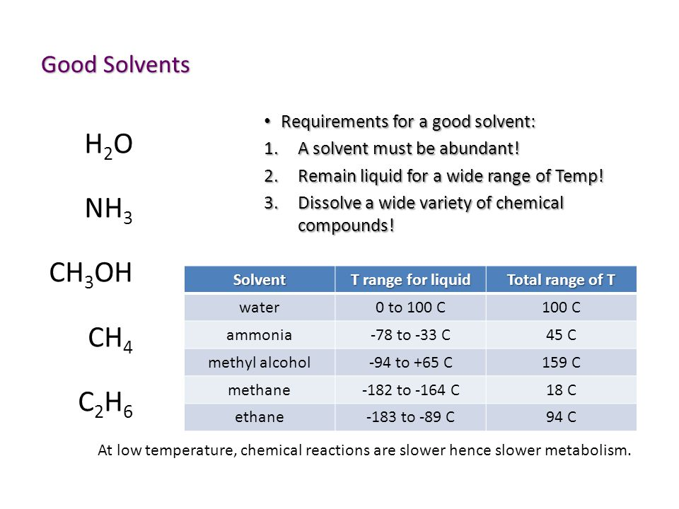 Good Solvents Requirements for a good solvent: Requirements for a good solvent: 1.A solvent must be abundant.