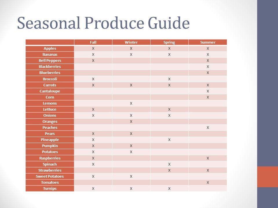Seasonal Produce Guide FallWinterSpringSummer ApplesXXXX BananasXXXX Bell PeppersX X Blackberries X Blueberries X BroccoliX X CarrotsXXXX Cantaloupe X
