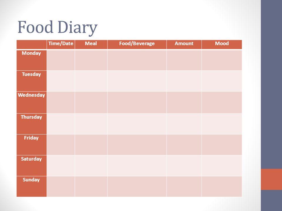 Time/DateMealFood/BeverageAmountMood Monday Tuesday Wednesday Thursday Friday Saturday Sunday
