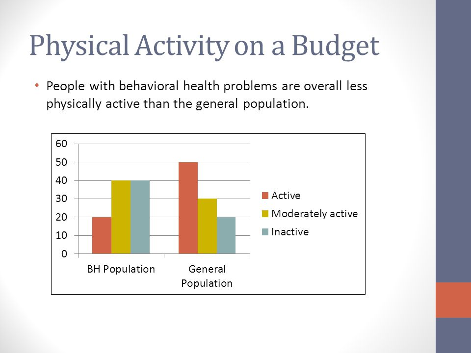 Physical Activity on a Budget People with behavioral health problems are overall less physically active than the general population.