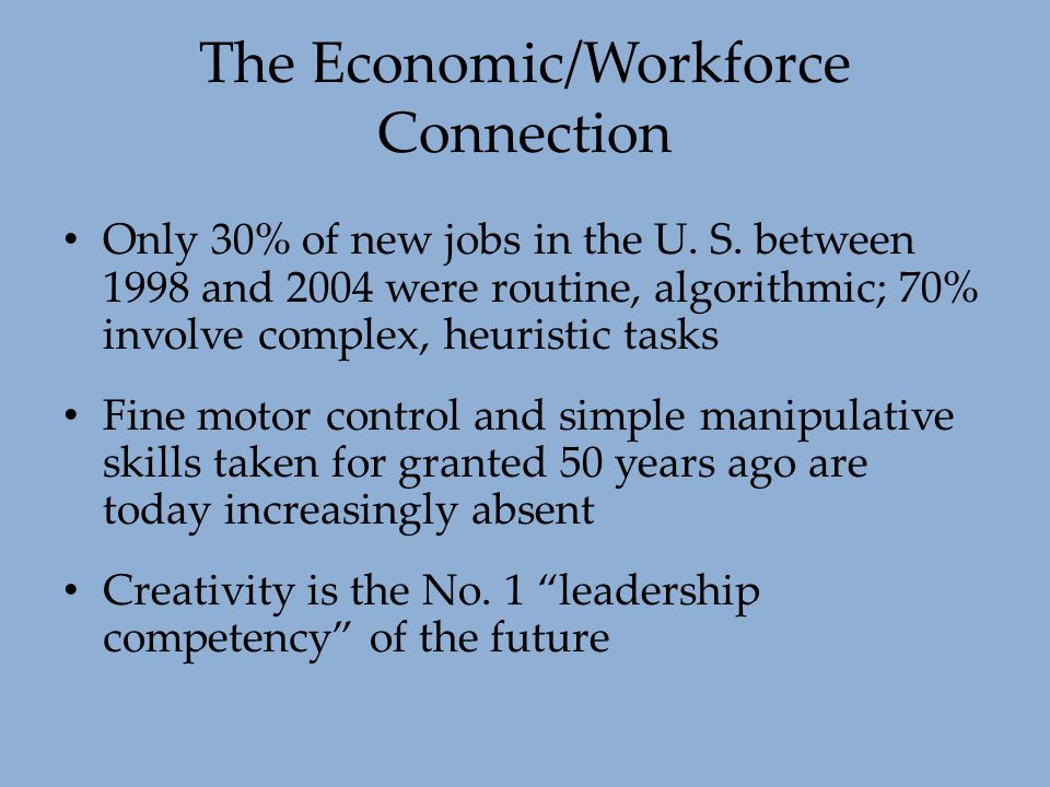 The Economic/Workforce Connection Only 30% of new jobs in the U. S. between 1998 and 2004 were routine, algorithmic; 70% involve complex, heuristic ta