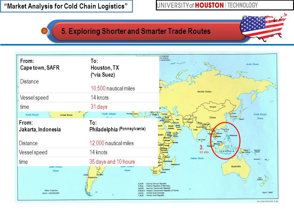 15 Market Analysis for Cold Chain Logistics 5. Exploring Shorter and Smarter Trade Routes 3.