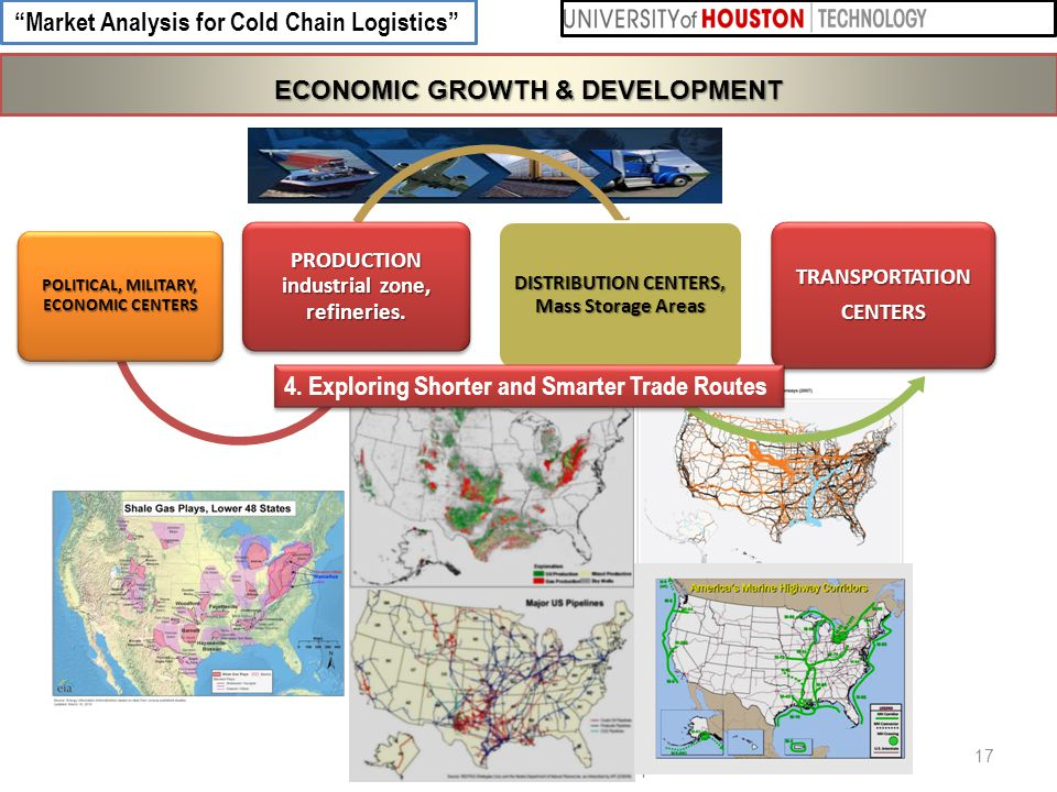 "M. BURNS, TRB June 2014 17 ECONOMIC GROWTH & DEVELOPMENT ""Market Analysis for Cold Chain Logistics"" POLITICAL, MILITARY, ECONOMIC CENTERS PRODUCTION i"